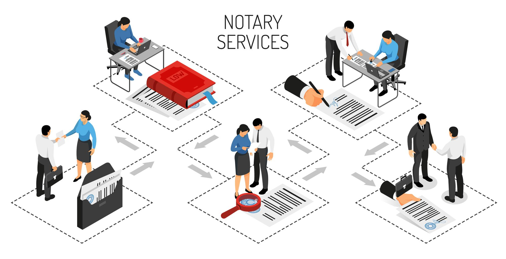 Notary Services in California